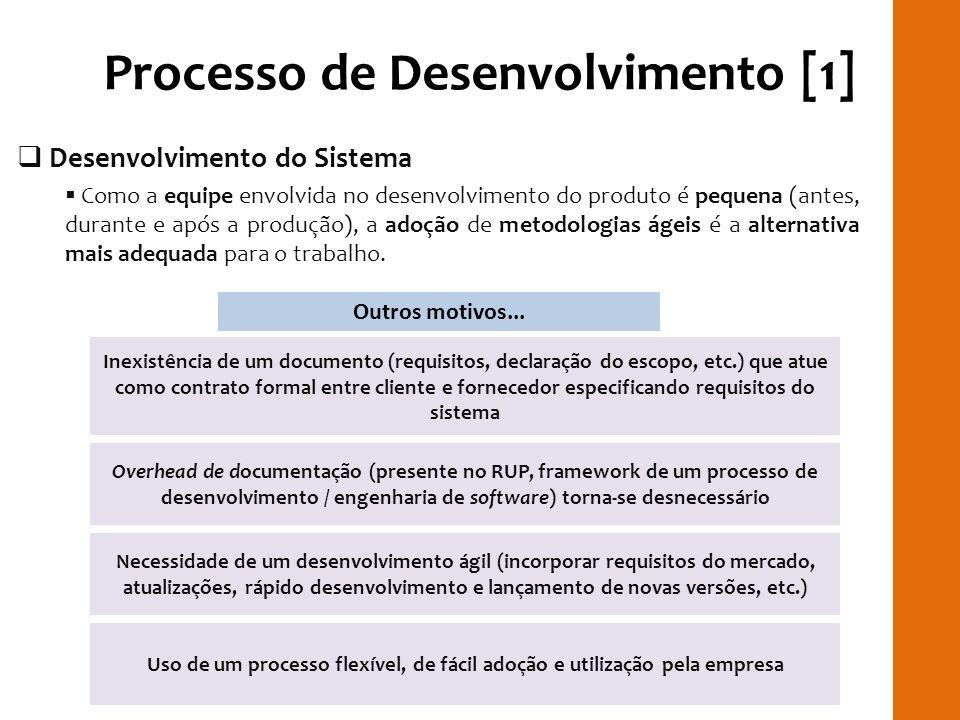 Processo de Desenvolvimento [1]